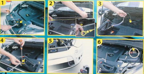 Come Aspirare L Olio Dal Motore La Tua Auto