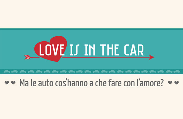 L'auto e l'amore