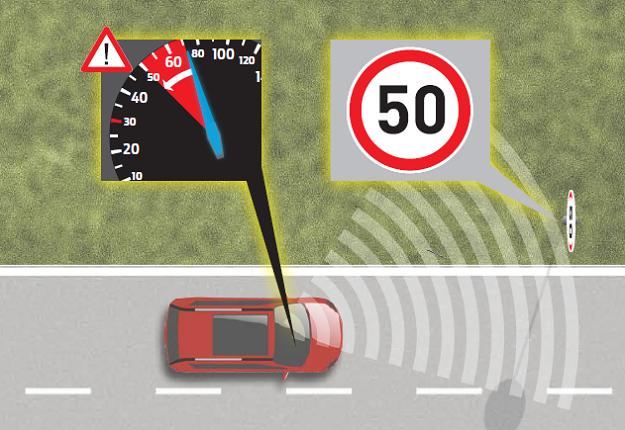 s-max ford limitatore velocità