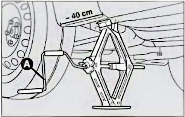 come cambiare gomma auto