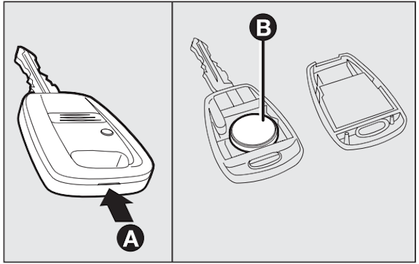 Codice chiave auto non riconosciuto