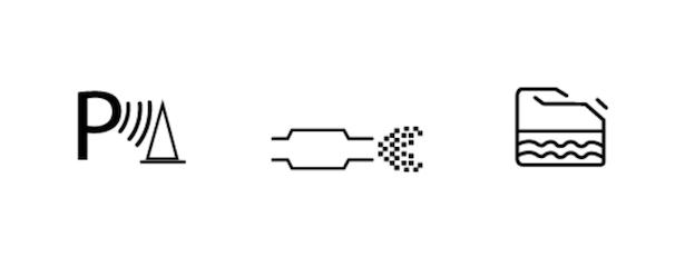 simboli spie della macchina