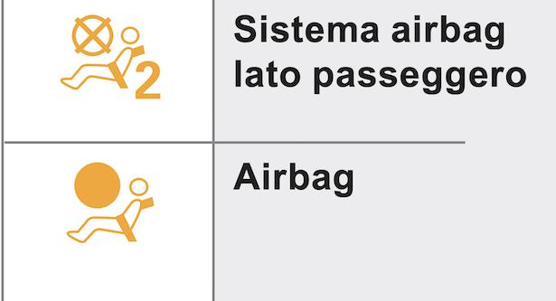 spia avaria airbag
