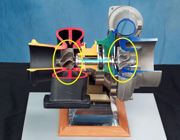turbocompressore come funziona